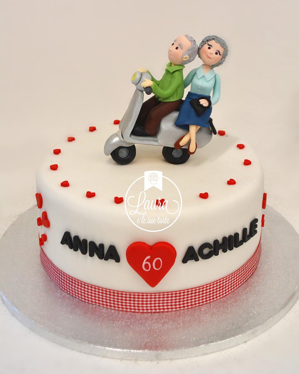 Torte Cake Designer