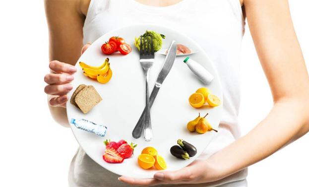 perdere peso orario pasti
