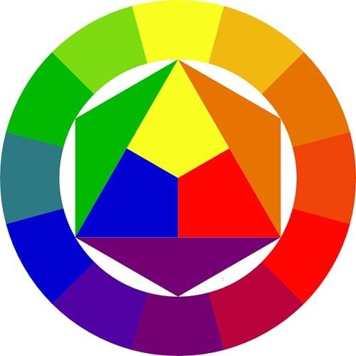 ruota cromatica di Itten abbinamenti outfit 1
