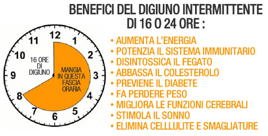 digiuno intermittente 4
